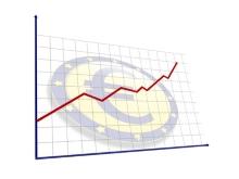 Grafik zu steigender Eurokurs